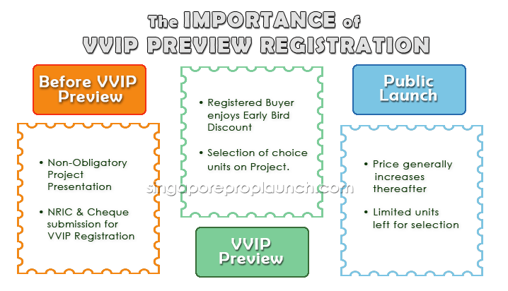 VVIP Preview Registration