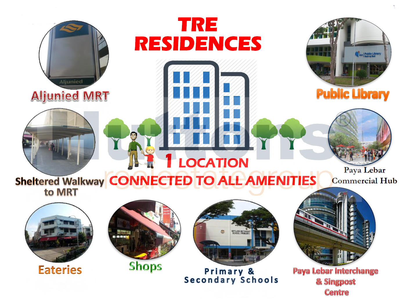 Tre-Residences-Amenities