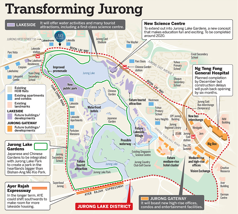 Jurong Lake District transformation