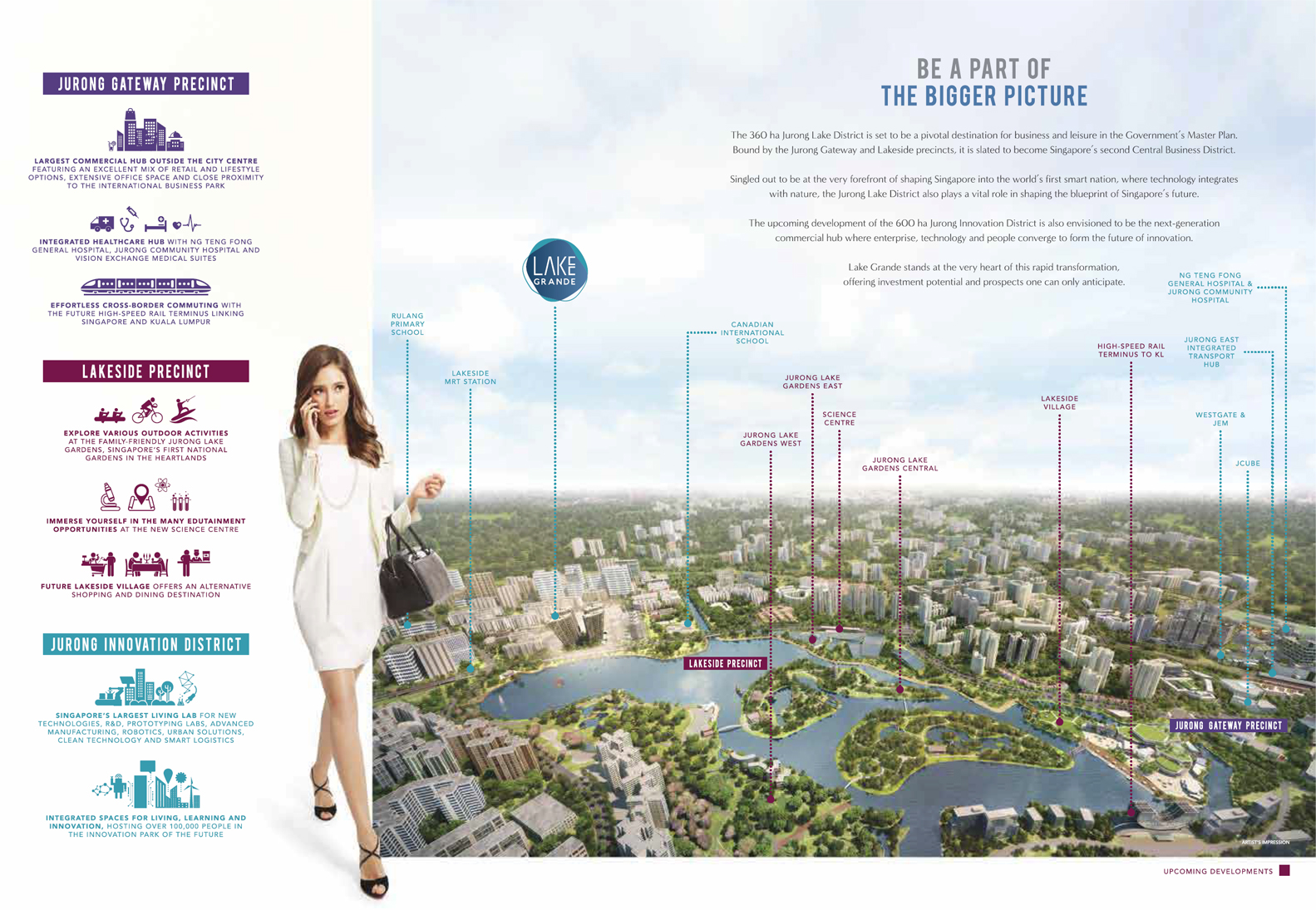Jurong Upcoming Development
